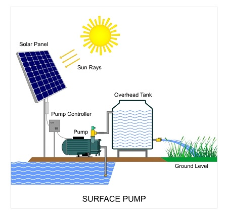 solar-pump